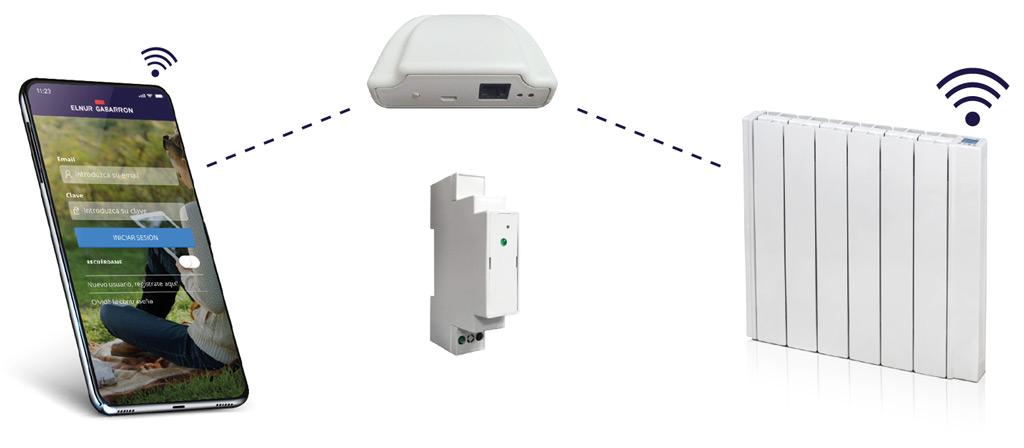 Ilustración que muestra ejemplo del funcionamiento del Sistema G Control